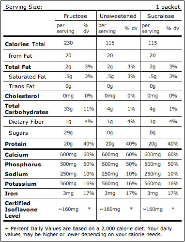 Strawberry SMILE Soy Shake Unsweetened Nutritional Info